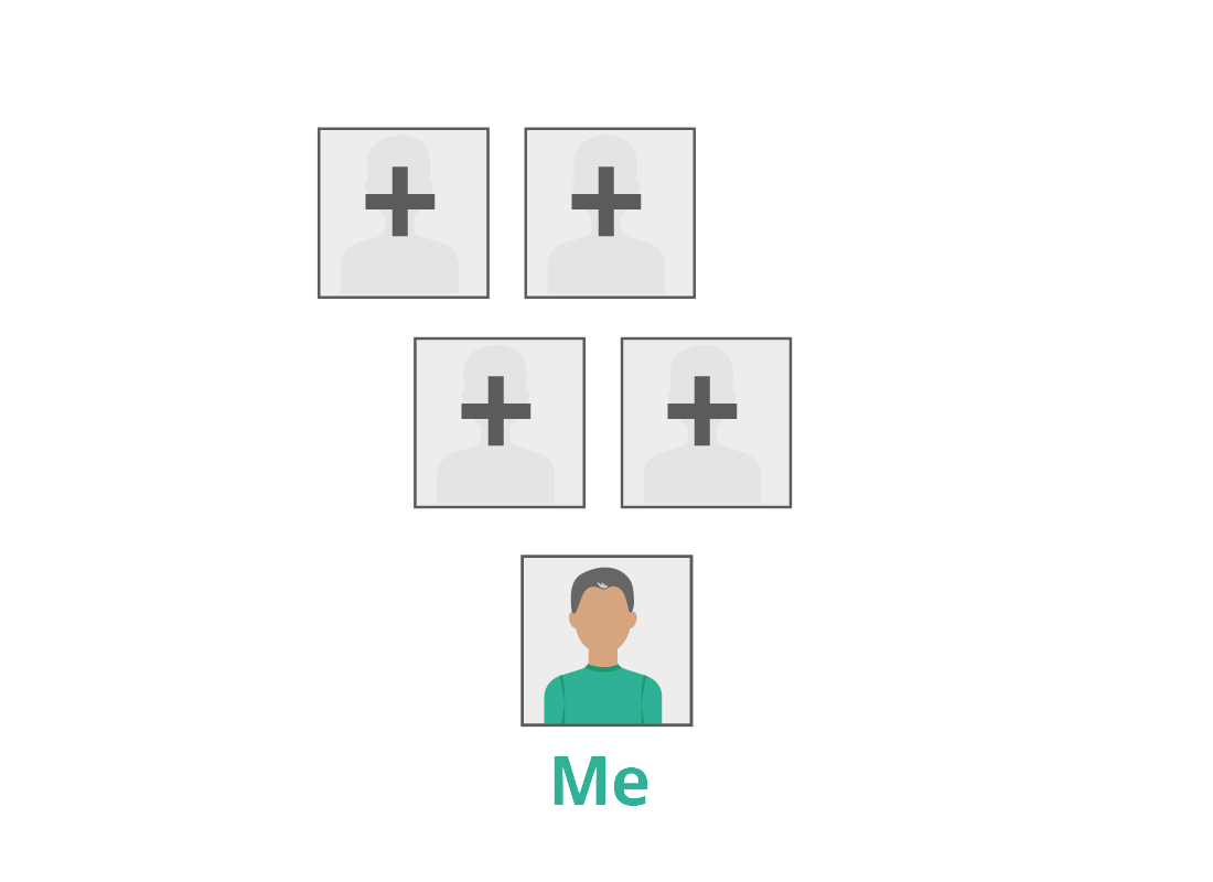 An illustration of a typical online family history tool where you start by adding your own details and then add each person to your profile