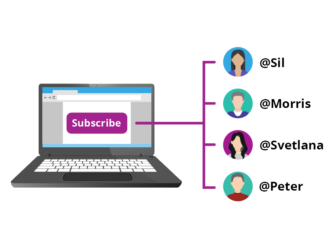 An illustration showing who is subscribing to a blog