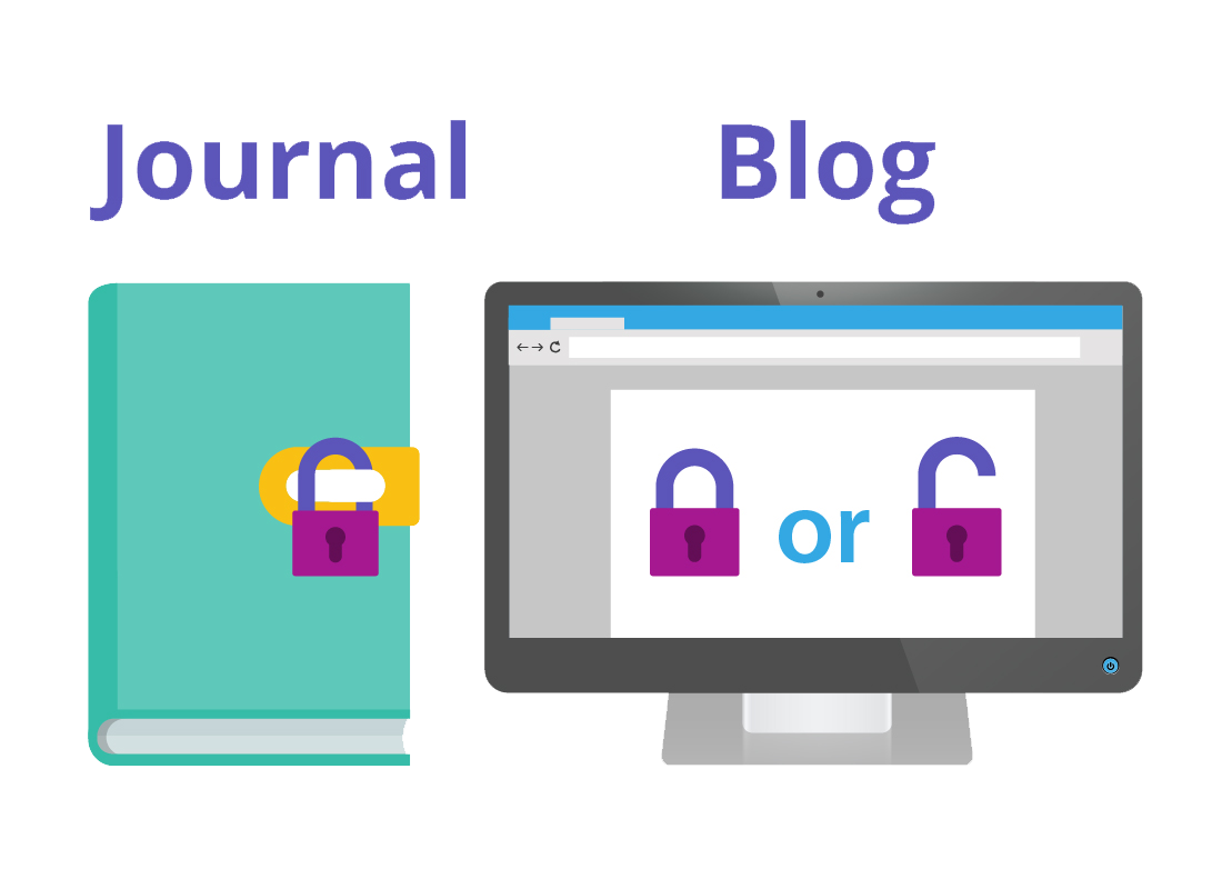 An illustration showing that blogs can be private or public, it depends on who you want to be able to read them