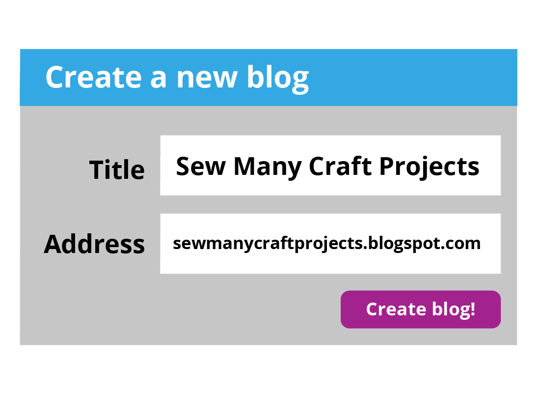 An illustration of a new blog called Sew Many Craft Projects and how that title then becomes part of the blog address - sewmanycraftprojects.blogspot.com