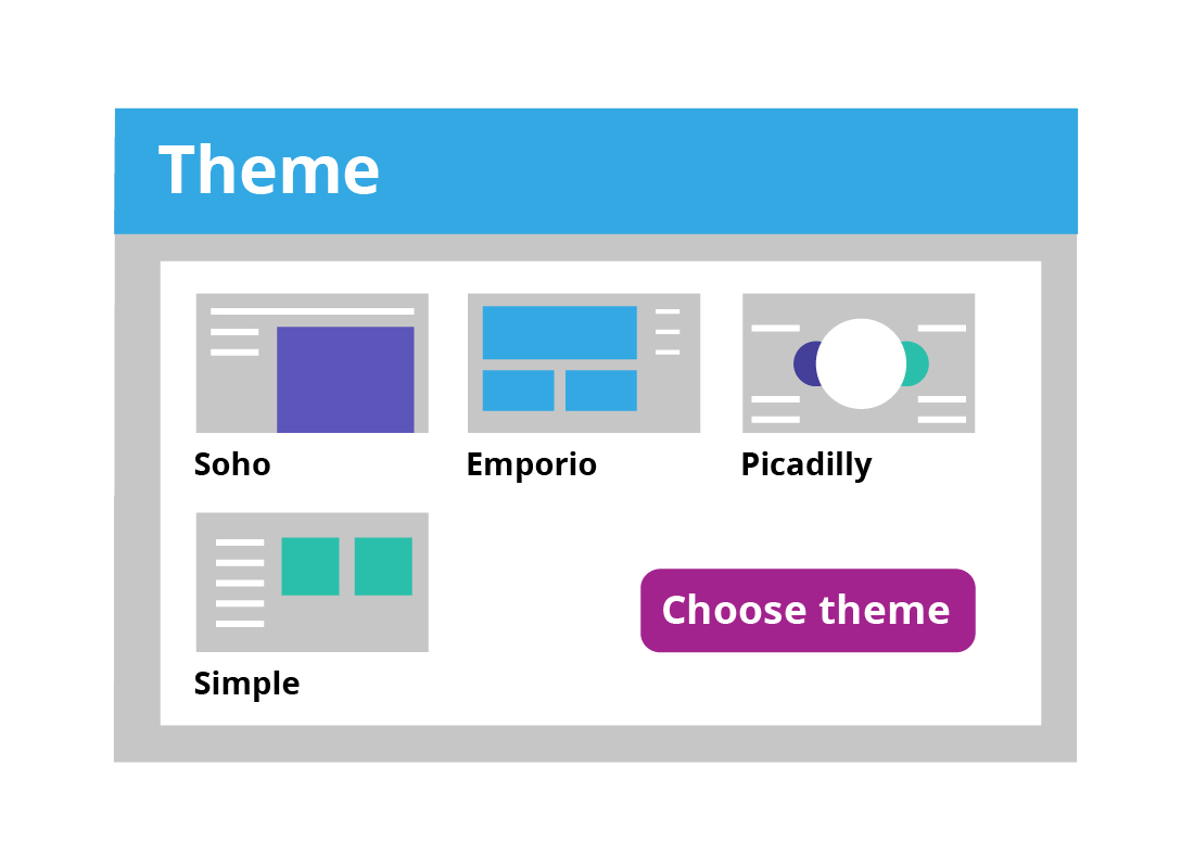 An illustration of the different themes, or designs, available when you first set up your blog