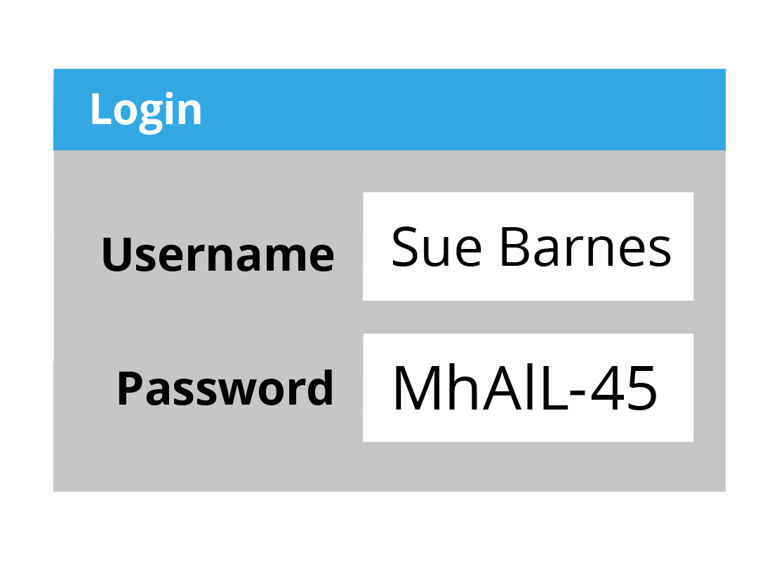An illustration of a username and password which is using lower case and upper case letters and numbers to create a really strong password